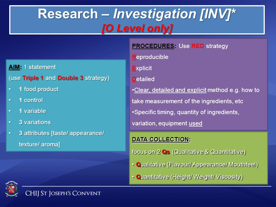 Research – Investigation [INV]*